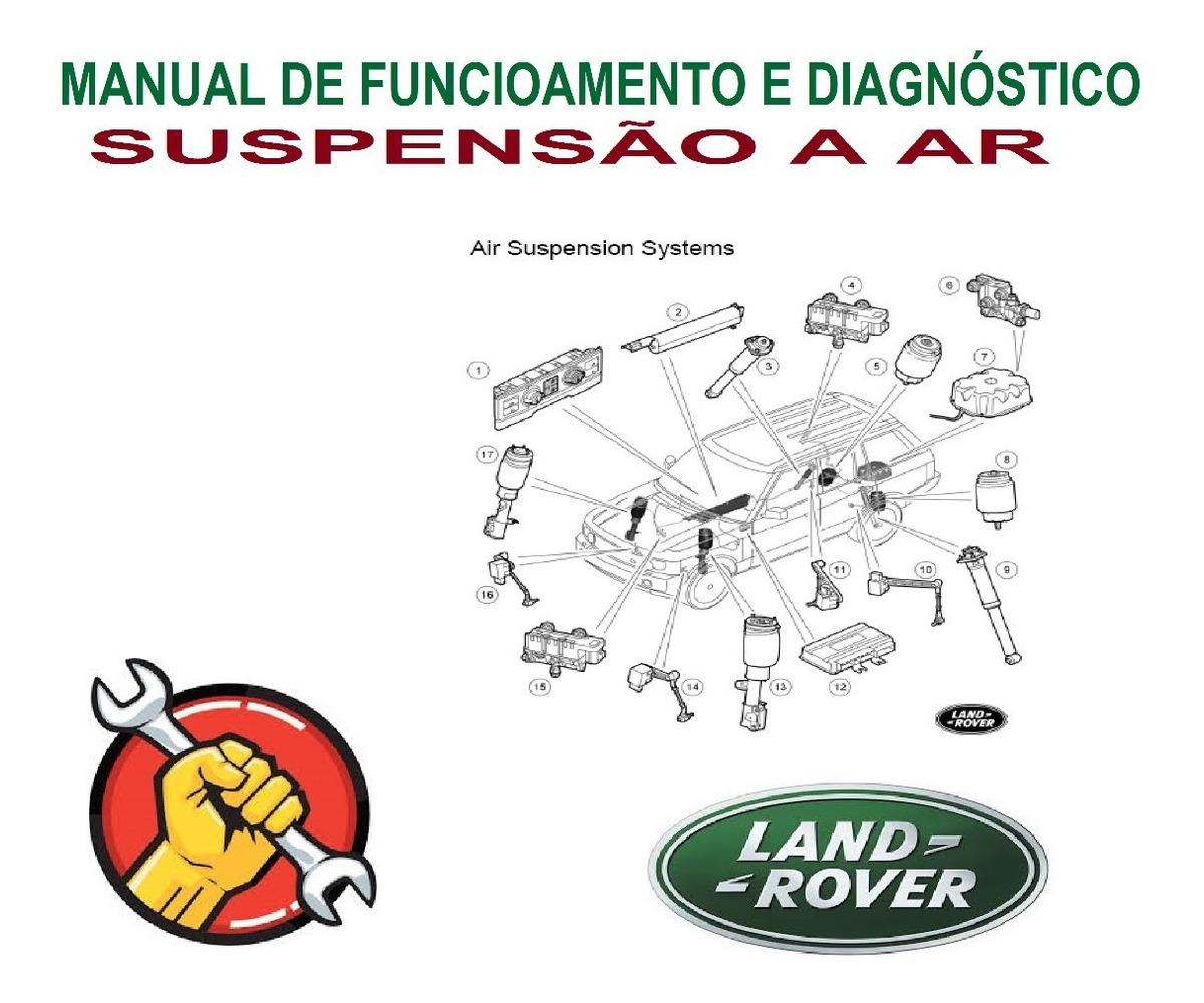 Manual Funcionamento Diagnóstico Reparo Suspensão Land Rover