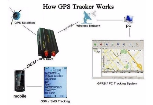 manual instalação rastreador tk103b frete grátis-via correio