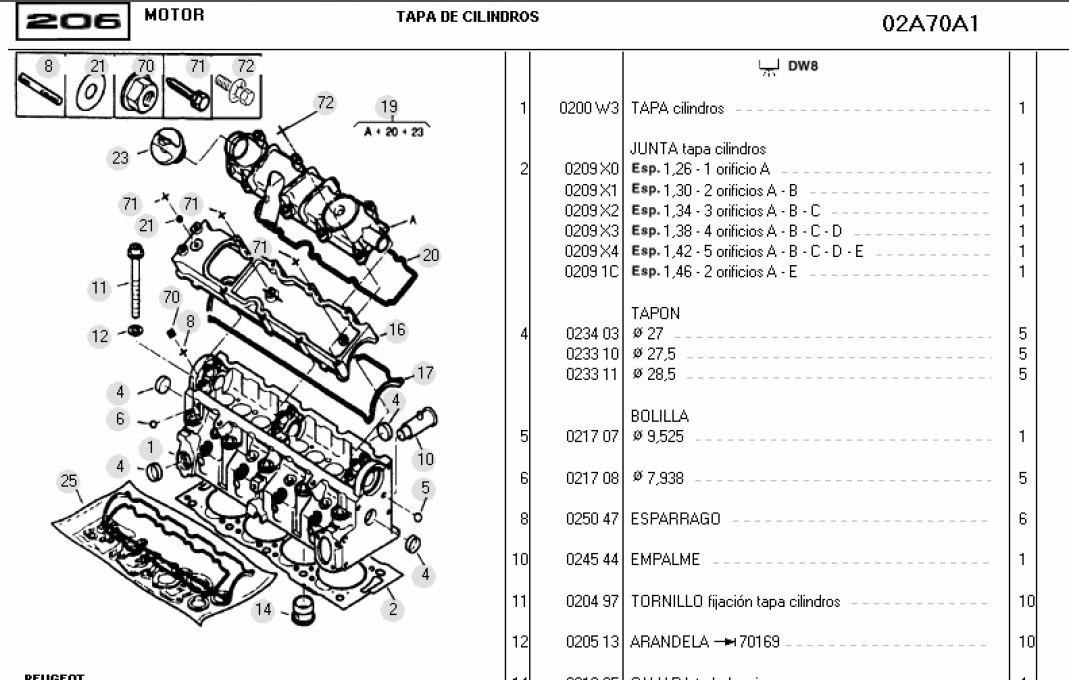 manual integral taller peugeot 206 despiece completo 290 00 en rh articulo mercadolibre com ar manual de taller peugeot 206 gti gratis Peugeot 205
