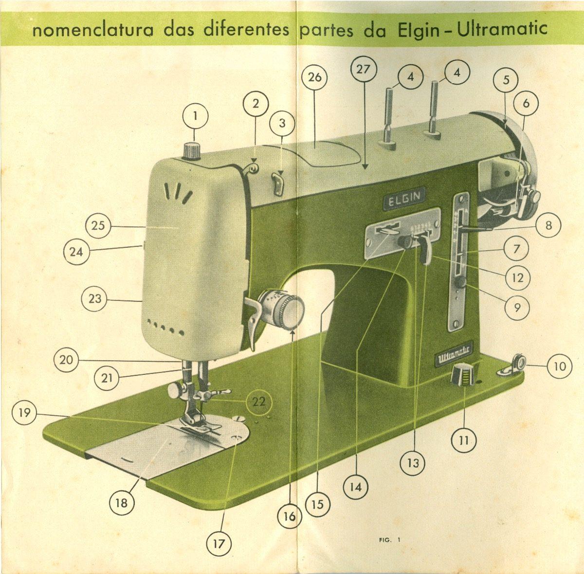 ... Array - manual m quina de costura elgin ultramatic pdf r 1900 em  mercado rh produto