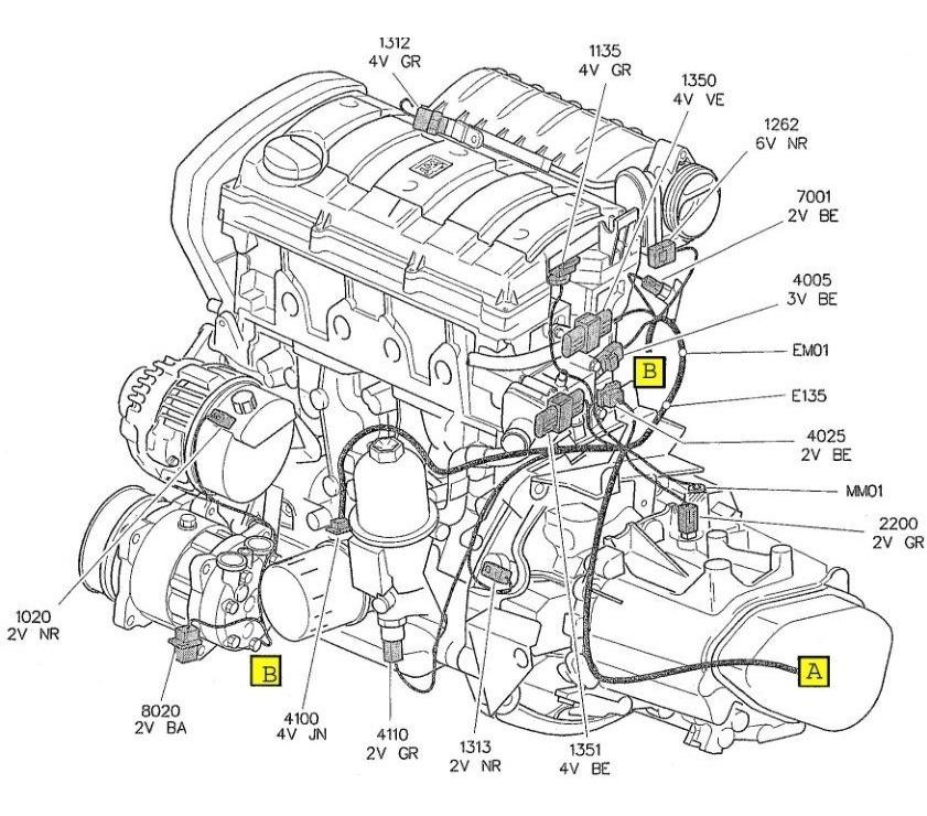 Manual Original Diagramas Sistema Electrico Peugeot 206