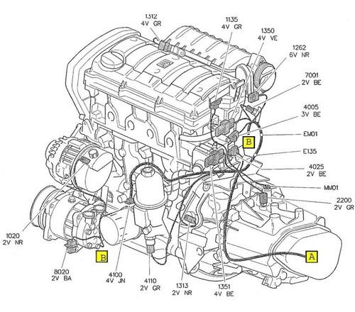 manual original diagramas sistema electrico peugeot 206 3x1