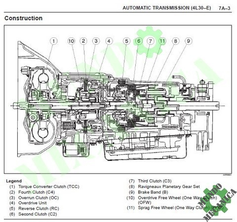 gm manual transmission parts