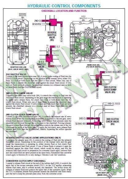 4l30e Diagram - Wiring Diagrams on