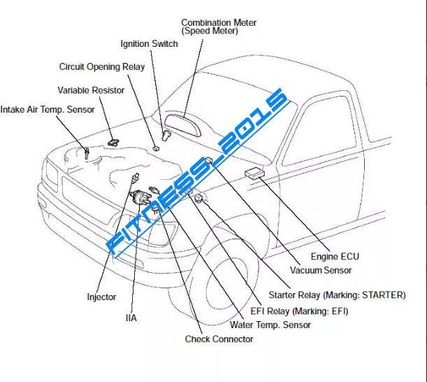 Toyotum 3rz Fe Efi Wiring Diagram