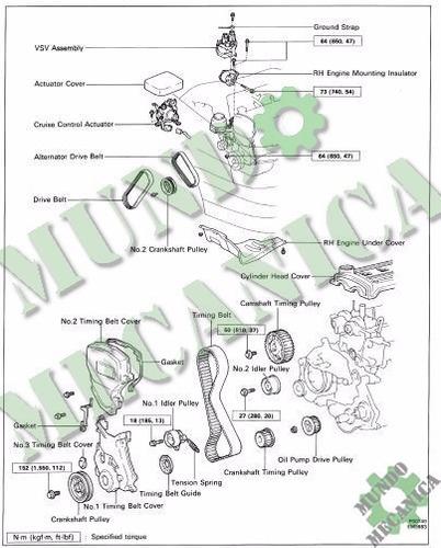 Manual Reparacion Motor 5e