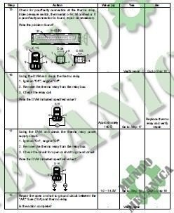 manual reparacion motor 6ve1 chevrolet luv dmax 05-16.