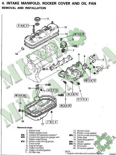 Manual Reparacion Motor Mitsubishi 4g54 Montero Servicio Pdf