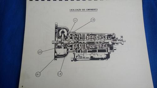 manual reparo cambio automático opala 4hp22 cópia encadernad