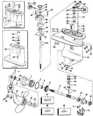 Evinrude 115 Manual