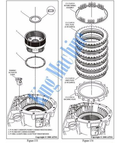 manual taller - caja automatica allison 1000 & 2000 diesel *