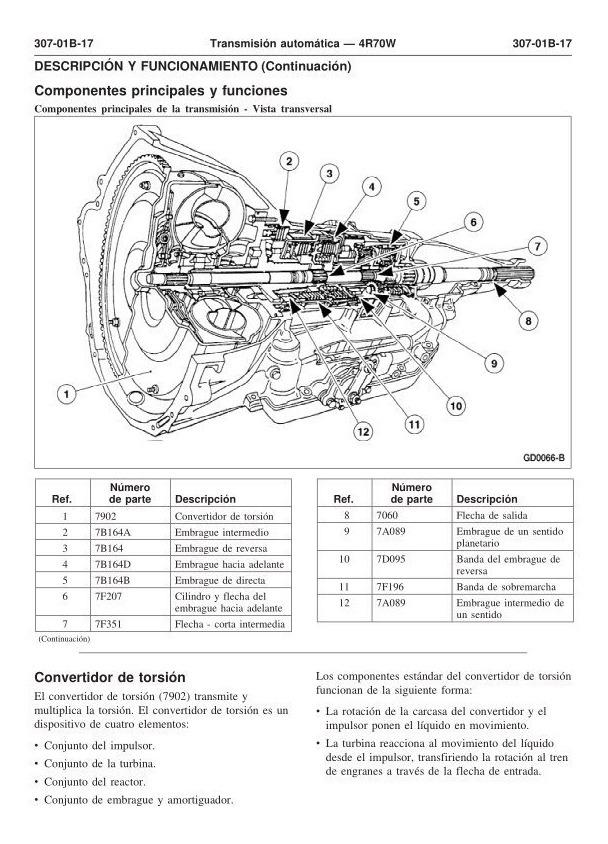 Manual Taller Diag Electrico Ford F150 F250 Fortaleza Triton on
