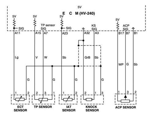 manual taller diagramas chevrolet aveo pdf (español)