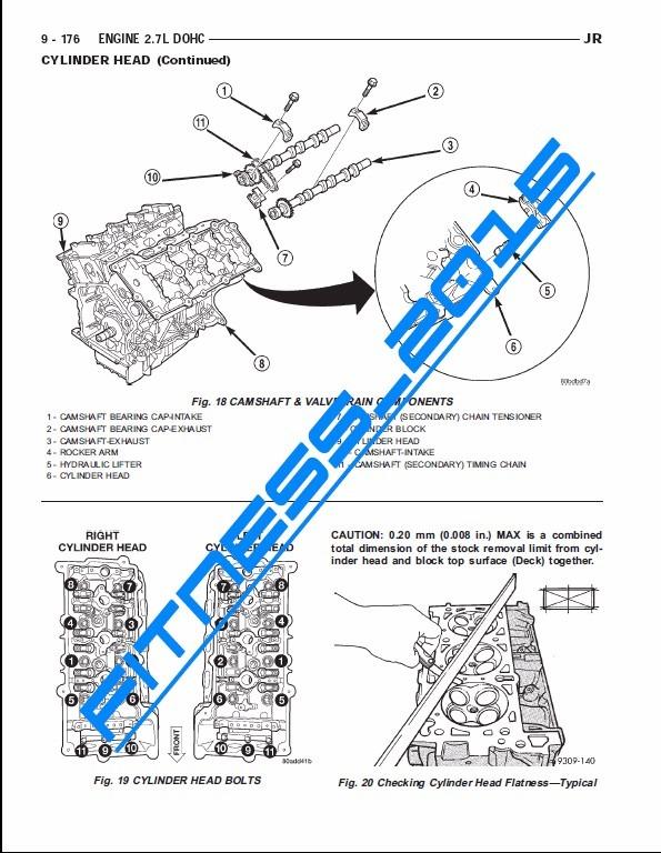 manual del usuario del sebring 2006