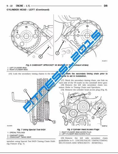 manual taller diagramas dodge ram 1994 - 2000 1500-3500