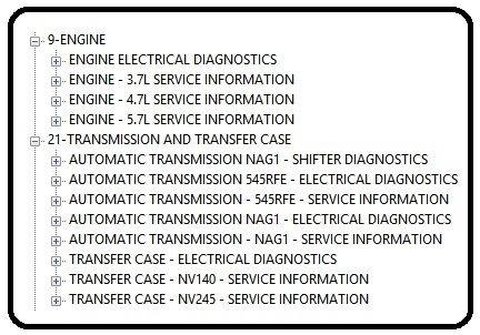 manual taller diagramas electricos jeep grand cherokee wk