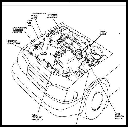 Manual Taller Diagramas Electricos Kia Sportage 2000