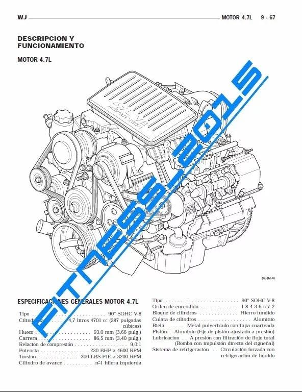 Manual Taller Diagramas Jeep Grand Cherokee Wj 99-04 Español - U$S 5 ...