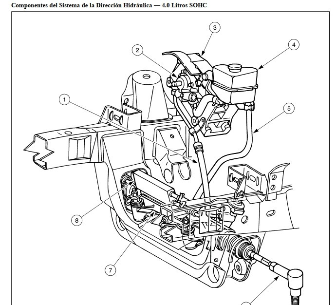 Ford Explorer Manual