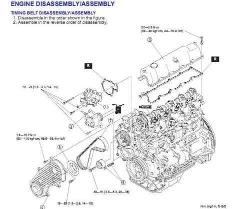 manual de motor mazda b2600 product user guide instruction u2022 rh testdpc co mazda b2600 manual download mazda b2600 manual pdf