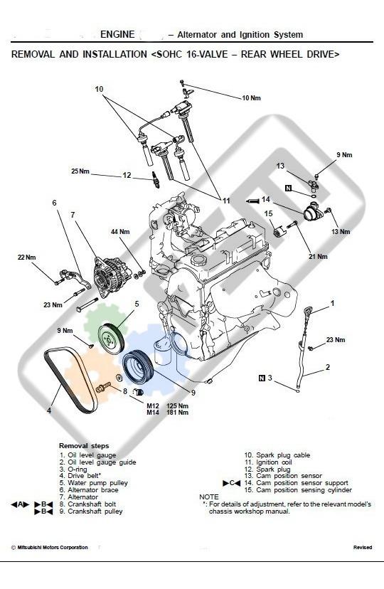 Manual Taller Motor Mitsubishi Lancer Glx 4g13 4g15 4g18
