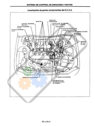 Manual Taller Nissan Sentra B13 Ga16de Diagramas Electricos   10 00 En Mercado Libre