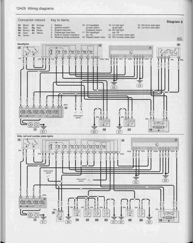 Manual Taller Peugeot Partner Citroen Berlingo 1996
