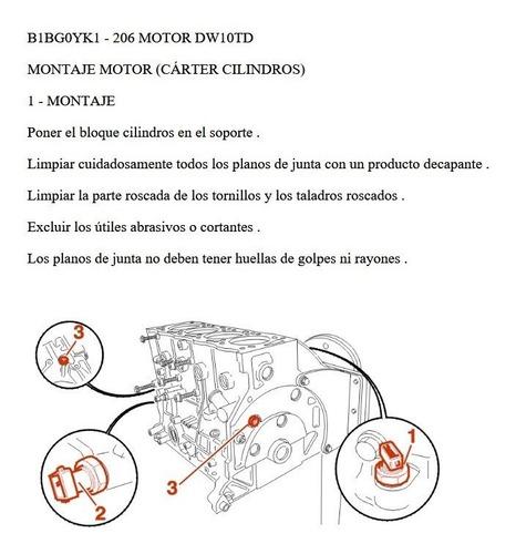 manual taller servicio y catalogo partes peugeot 206 español