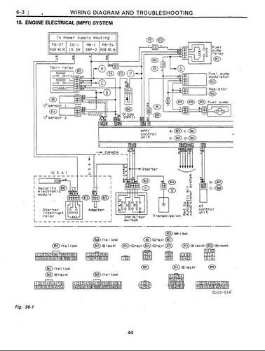 manual taller subaru alcyone svx motor 3.3l diagramas