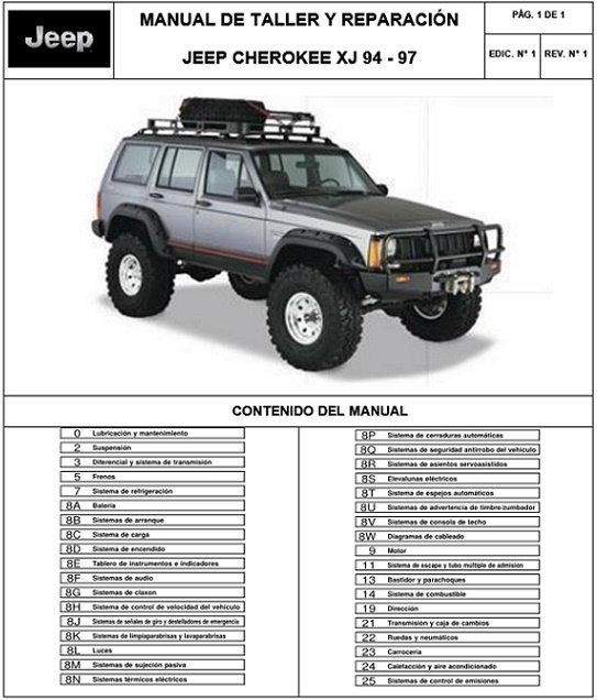manual de cherokee 88 various owner manual guide u2022 rh justk co 93 Jeep Cherokee 88 jeep cherokee manual