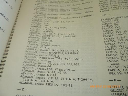 manual universal de circuitos de television  glem (r353