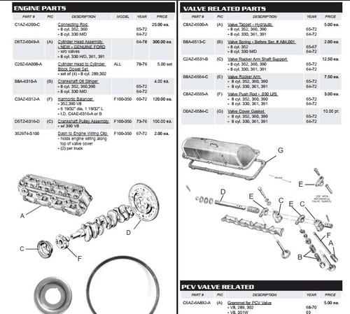 manuales taller  servicio ford consulte antes modelo y stock