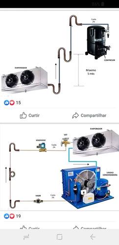 manutenção eletrotécnica em refrigeração