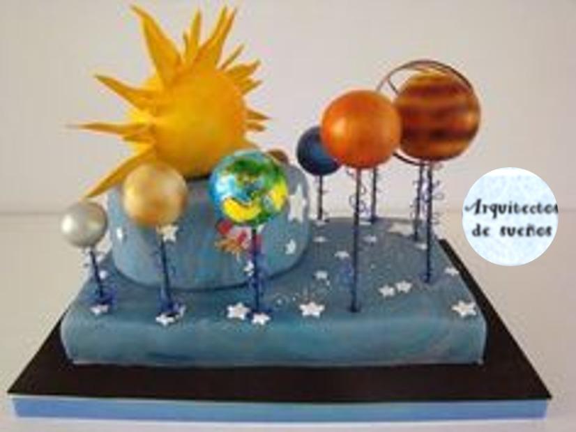 Como elaborar el sistema solar con unicel como elaborar el - Immobiliare grimaldi bologna ...