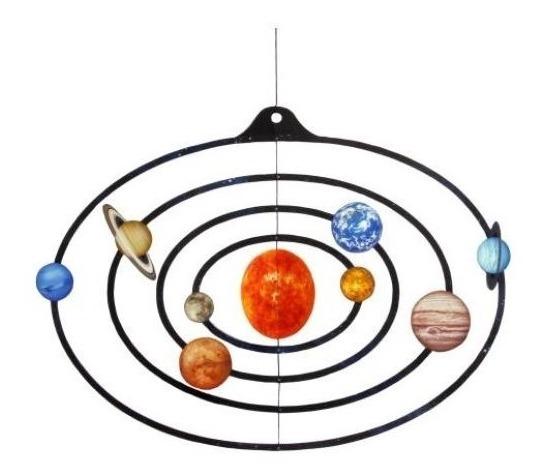 Maquete Sistema Solar Para Cortar Colar E Montar