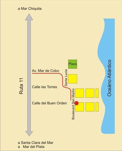 mar de cobo- a dos cuadras del mar temporada 2019