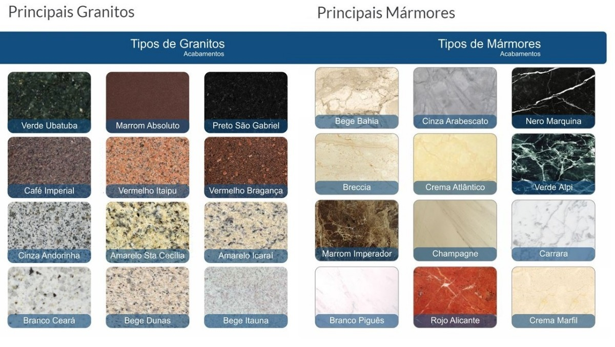 M rmore granito pedras diversos tipos completa menor pre o r 29 99 em mercado livre - Tipos de granito ...