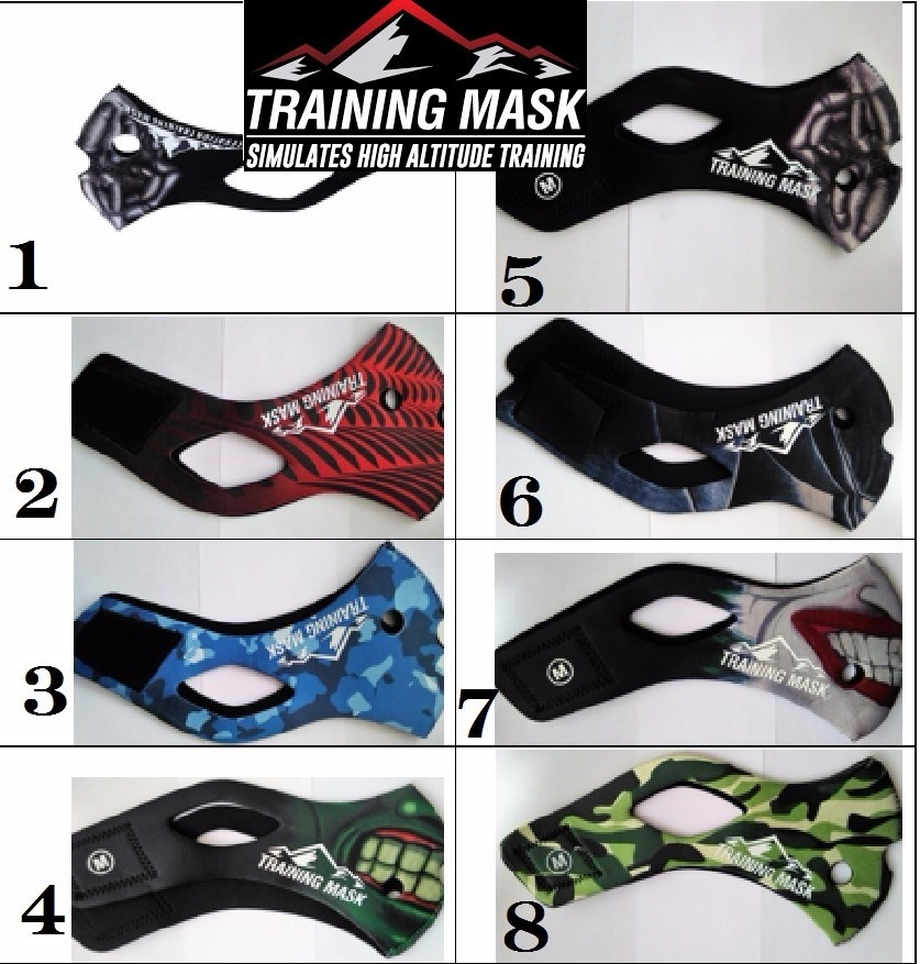 elevation mask 2.0 manual