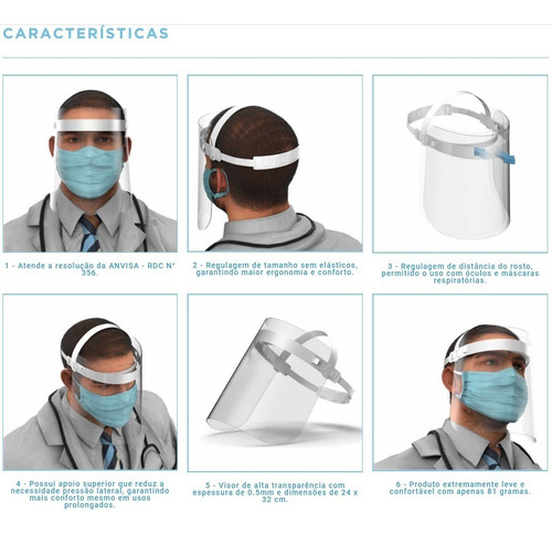 mascara facial protetora hospitalar epi ft face shield petg