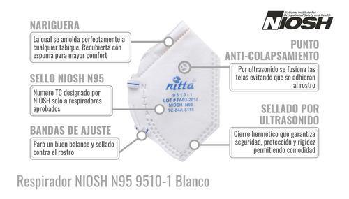 mascarilla nitta n95 9510 certificación niosh original