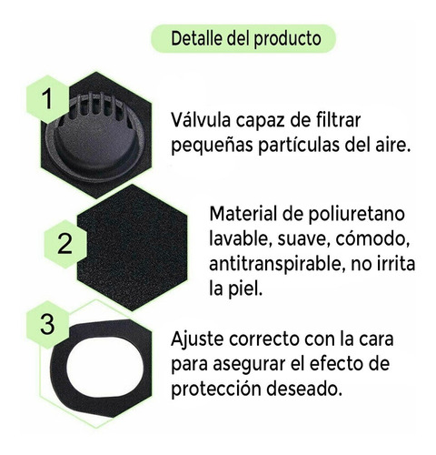 mascarilla reutilizable de poliuretano con válvula