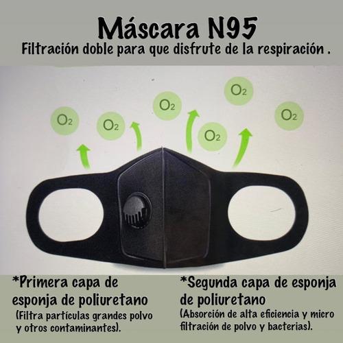 mascarillas n95 lavables aoobak