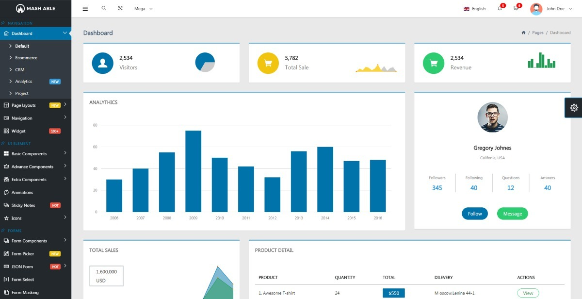 Mash Able Bootstrap 4 Admin Template + Angular 4 Version