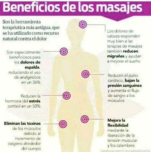 masoterapeuta, habilitada por el m.s.p. solo mujeres