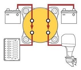 master switch bluesea para 2 baterías