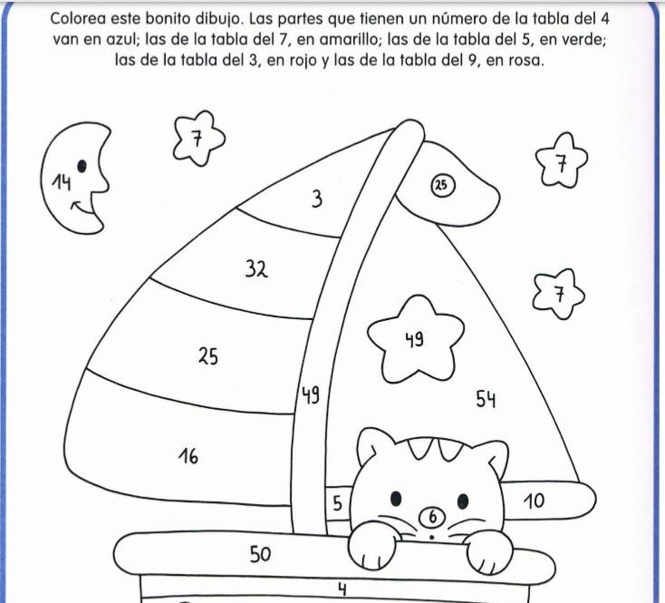 Material Educativo Para Niños Tablas De Multiplicar