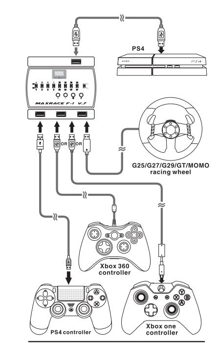 Xbox 360 Controller Schematic Diagram