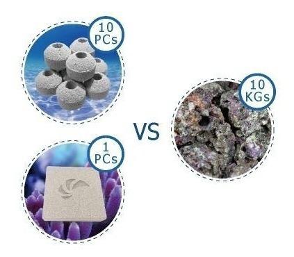 maxspect midia biologica nanotech bio block trata até 2850l