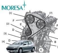 mecánica peugeot / kit de tiempo / bases / embrague/ aceite/