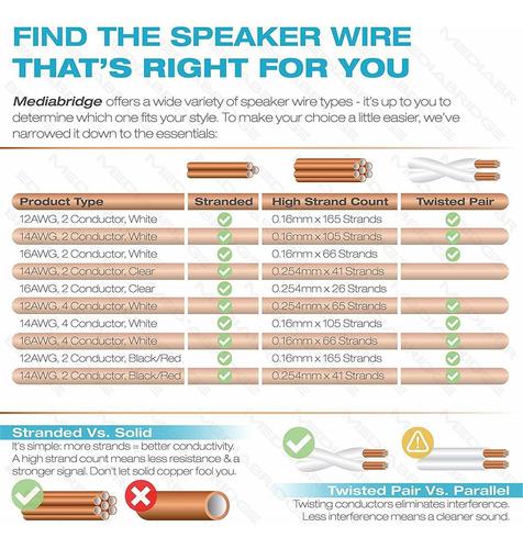 mediabridge 14awg 2-conductor cable para altavoces (100